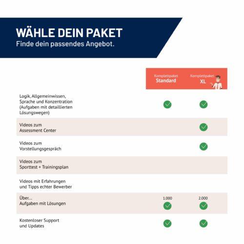 Pakettabelle 2 Varianten scaled