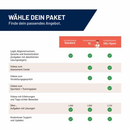 Pakettabelle 3 Varianten scaled